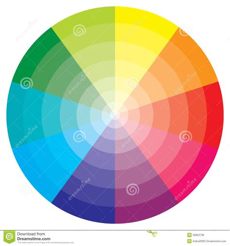 cmyk spectrum color wheel stock vector image of palette pigment