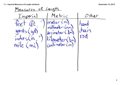 imperial measurement 1 1 imperial units of measure