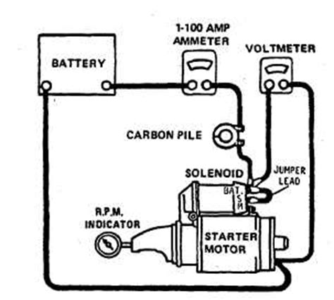 Figure 13 6 Checking Solenoid Hold In And Pull In