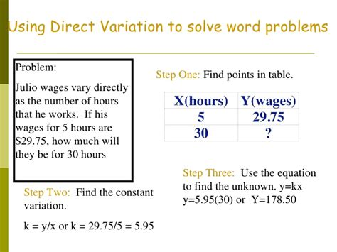direct and inverse variation word problems worksheet with