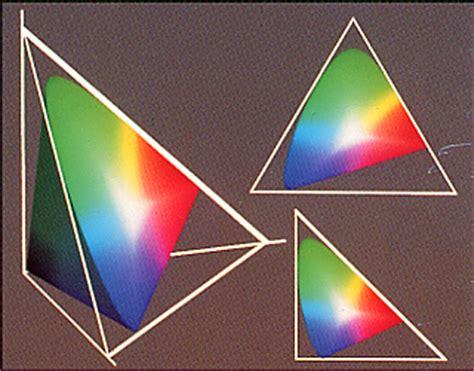 xyz color space csc 418 colour representation