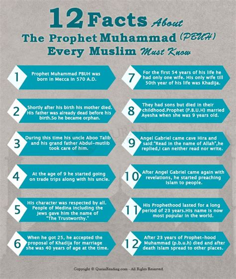 biography islam 12 facts about prophet muhammad pbuh by