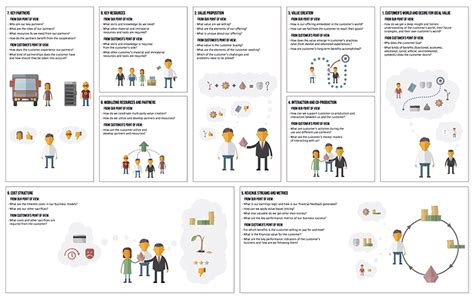 service design adalah a3 process template a3 exle from quot making hospitals work