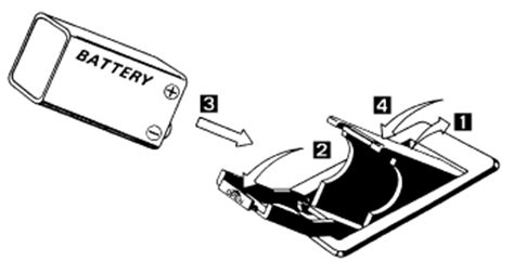 battery box for acoustic or solidbody stewmac