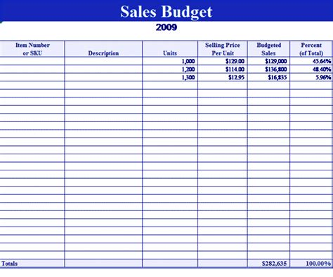 download budget related excel templates for microsoft