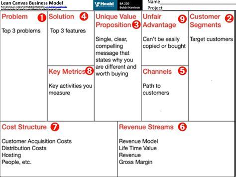 lean canvas template pdf lean canvas business model generation heald e business