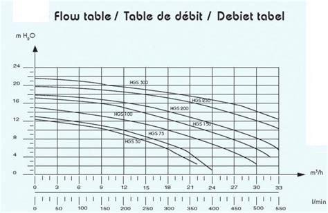 Gs Level With Mba by Hgs Hydroswim Swimming Pool Hydroswim Rudy Shop Eu