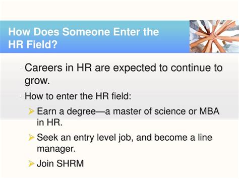 Hr Field In Mba ppt the nature of human resource management powerpoint