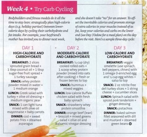 Ways to lose weight womens health