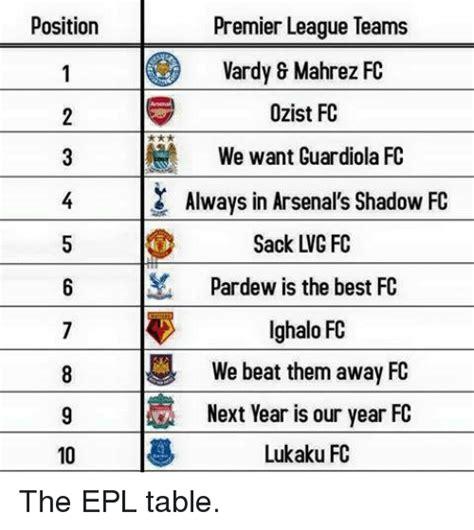 epl table position position premier league teams vardy mahrez fc ozist fc 3