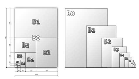 format askep b1 b6 rozměry a form 225 ty pap 237 ru centrum digit 225 ln 237 ch služeb mino