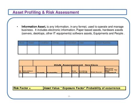 asset register template iso 27001 iso27001 implementation certification process overview