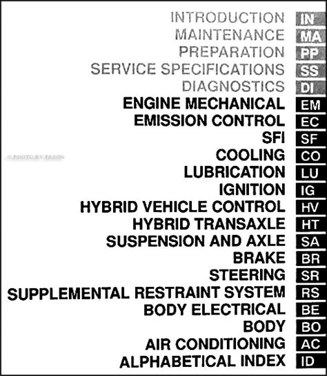 how to download repair manuals 2001 toyota prius parking system 2001 toyota prius repair shop manual set original