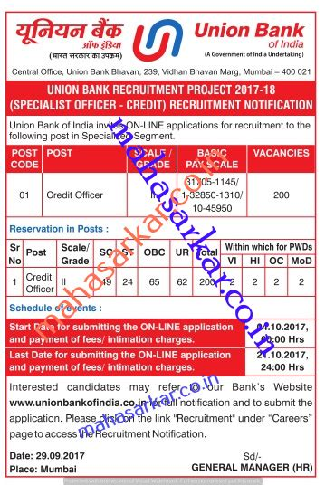 union bank credit card apply union bank credit officer ii recruitment 2017 apply