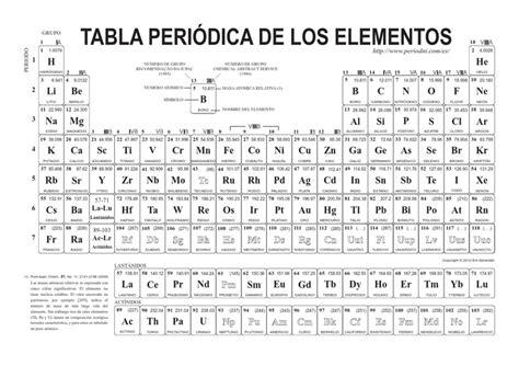 tablas en blanco para imprimir tabla periodica blanco y negro