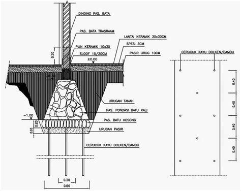 Ilmu Konstruksi Bangunan Bambu teknik pembuatan pondasi ilmu tukang bangunan rumah