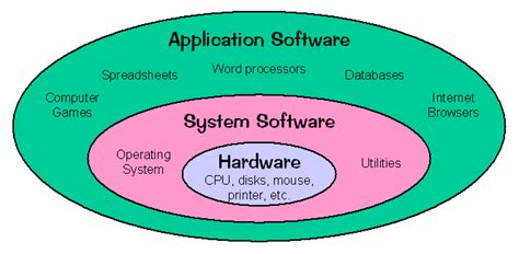 cs modules introduction to operating systems