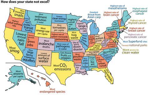 Jersey Usa Amerika Serikat Home 2016 Cetak Nama united states of environment infographic expat with