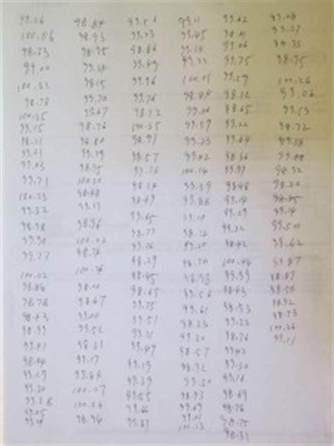 resistor tolerance gaussian kerry d wong 187 archive 187 100k 5 carbon resistor value distribution