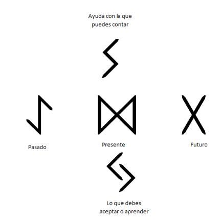 runa de amor de angeles las 25 mejores ideas sobre tatuaje de runas en pinterest