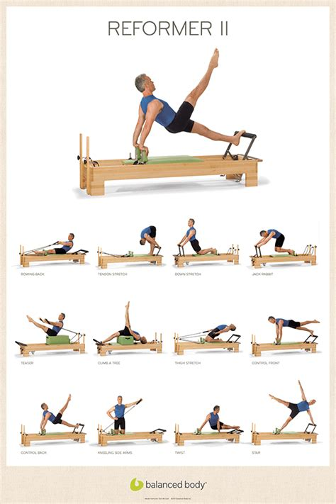 pilates bench exercises exercise posters posters cards gifts studio