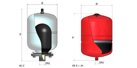 vasi di espansione elbi ac 2 er elbi termoidraulica