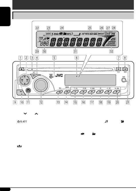 jvc unit eq wiring diagram kenwood unit