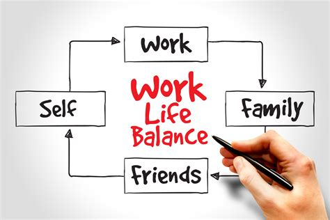 how do balancing work work balance for attorneys real or myth hire an