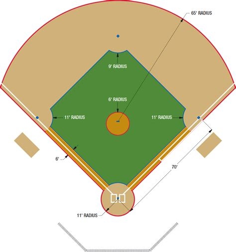 blank baseball field diagram cliparts co