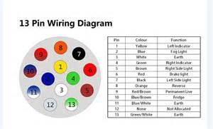 5 pin socket wiring diagram albumartinspiration