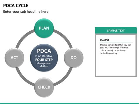 Powerpoint Pdca Cycle Sketchbubble Pdca Ppt