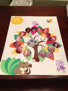 Kids project family tree projects for kids tree familytree kids