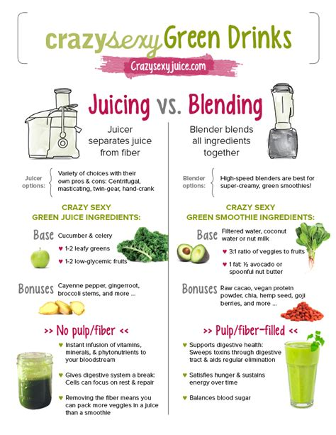 Liver Detox Vs Colon Cleanse by Cleanse Detox Your For Lasting Health And Beau