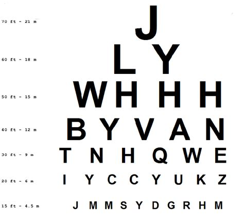 printable eye chart numbers snellen eye test explained hairsstyles co
