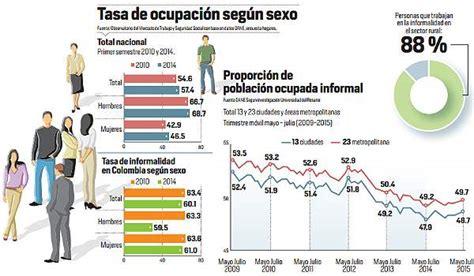 prestaciones de ley mexico 2016 tabla prestaciones de ley sueldo minimo colombia 2016 el abc