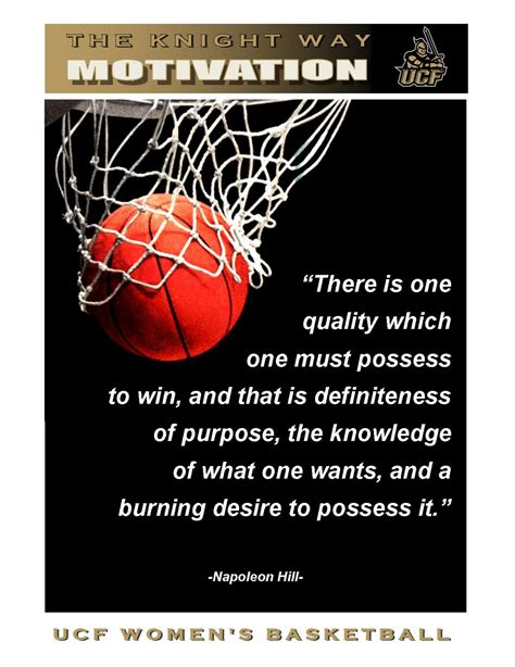 inspirational basketball quotes basketball motivational quotes