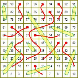 chutes and ladders board template printable chutes and ladders board search results