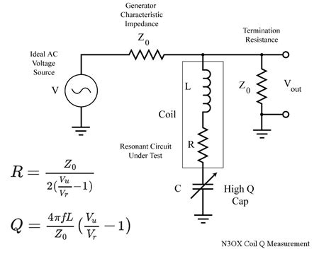 how to measure resistance in a coil dan zimmerman n3ox radio