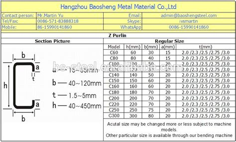 steel c section dimensions cold formed steel c purlin for steel fabrication buy