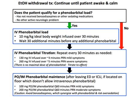 Phenobarbital For Detox by Phenobarbital Monotherapy For Withdrawal