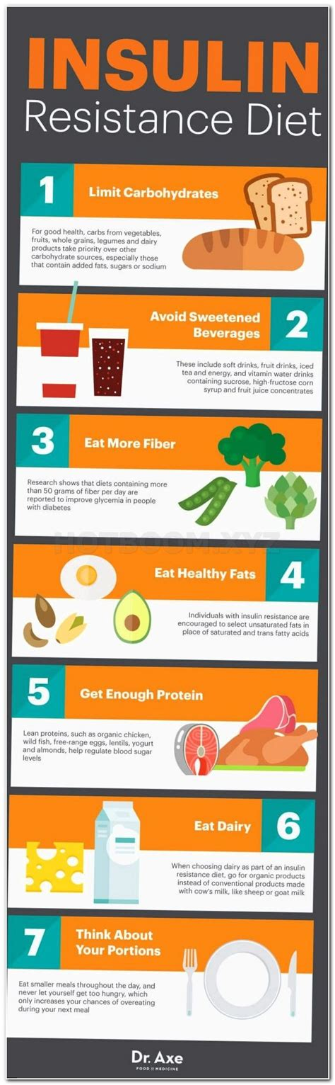 4 Day Carb Detox Diet by 25 Best No Carb Diet Menu Ideas On No Carb