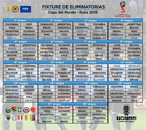 Calendario Eliminatorias 2018 Seleccion Colombia Sorteo Eliminatorias Rusia 2018 Mira El Fixture Completo