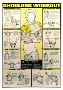 shoulder workout at home shoulder workout chart workout it is