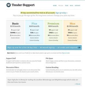 pricing table design pattern pricing table design pattern exle at tenderapp 4 of 195