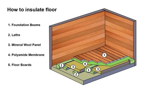 How To Insulate A Wooden Shed by Insulated Garden Office Or A Garden Room Summer House 24