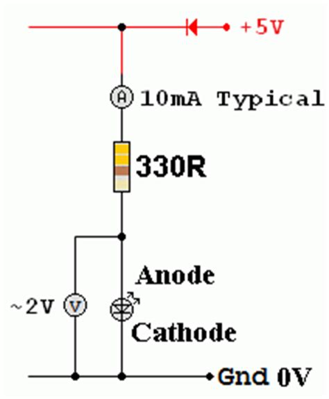 diode cled level light emitting diodes