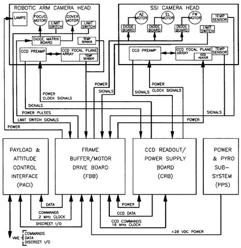 what is a block diagram in electronics cool what is a block diagram in electronics images