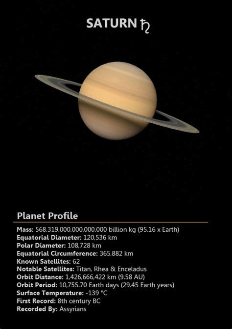 saturn info for saturn planet information page 2 pics about space