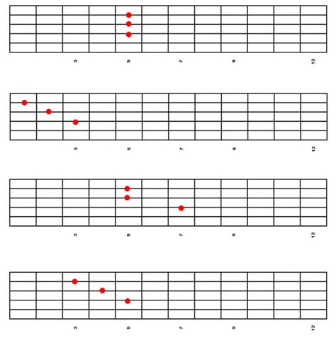 Metallica One Guitar Chords