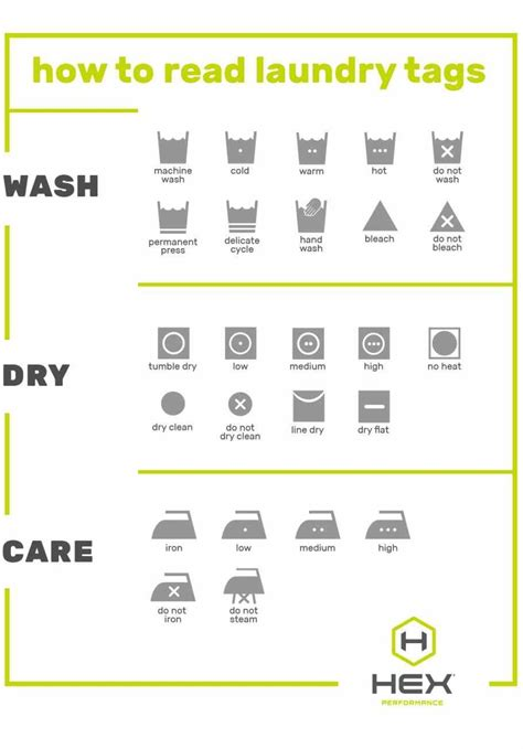 printable laundry tags free laundry symbols printable how to read tags chart care
